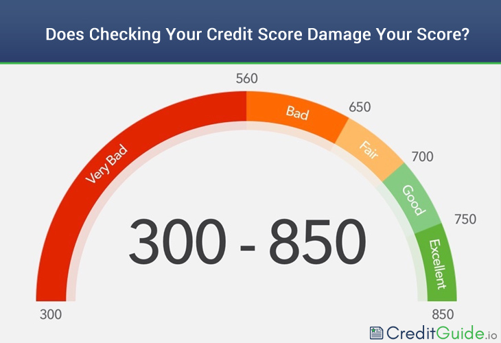 does checking your credit score damage your score