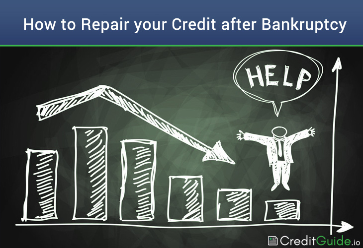 How to Repair your Credit after Bankruptcy